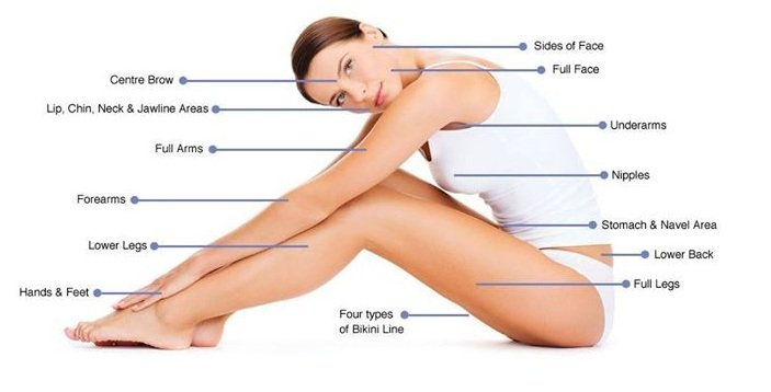 Full Body Laser Hair Removal Cost In Delhi India
